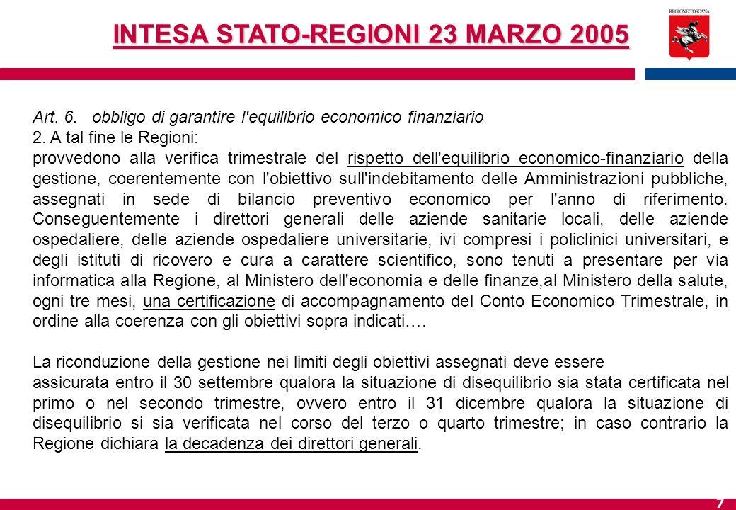 7 Art. 6. obbligo di garantire l'equilibrio economico finanziario 2. A tal fine le Regioni: provvedono alla verifica trimestrale del rispetto dell'equ