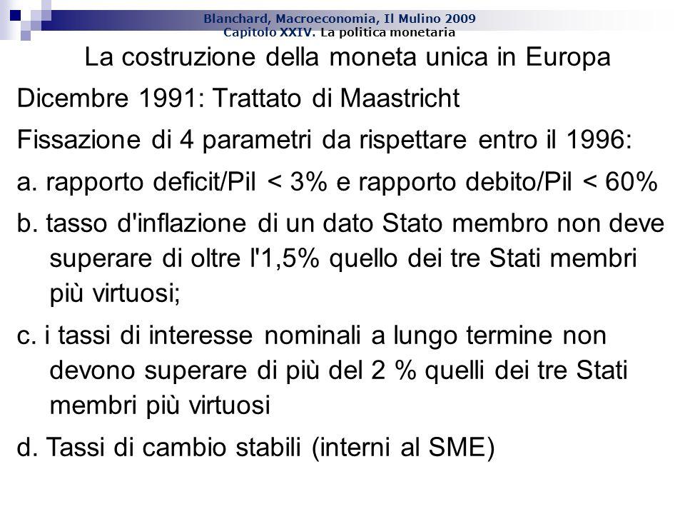 La costruzione della moneta unica in Europa Dicembre 1991: Trattato di Maastricht Fissazione di 4 parametri da rispettare entro il 1996: a.