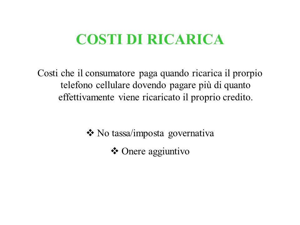 COSTI DI RICARICA Costi che il consumatore paga quando ricarica il prorpio telefono cellulare dovendo pagare più di quanto effettivamente viene ricari