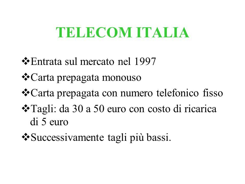 TELECOM ITALIA Entrata sul mercato nel 1997 Carta prepagata monouso Carta prepagata con numero telefonico fisso Tagli: da 30 a 50 euro con costo di ri