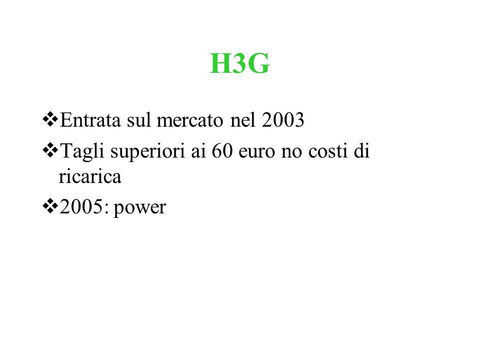 H3G Entrata sul mercato nel 2003 Tagli superiori ai 60 euro no costi di ricarica 2005: power