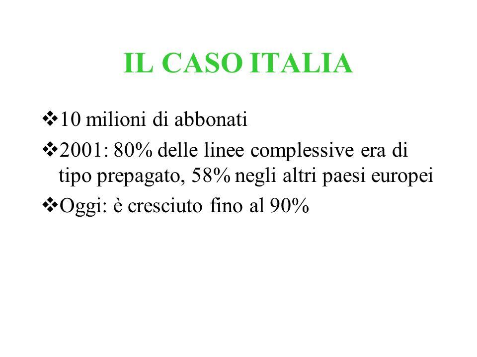 IL CASO ITALIA 10 milioni di abbonati 2001: 80% delle linee complessive era di tipo prepagato, 58% negli altri paesi europei Oggi: è cresciuto fino al
