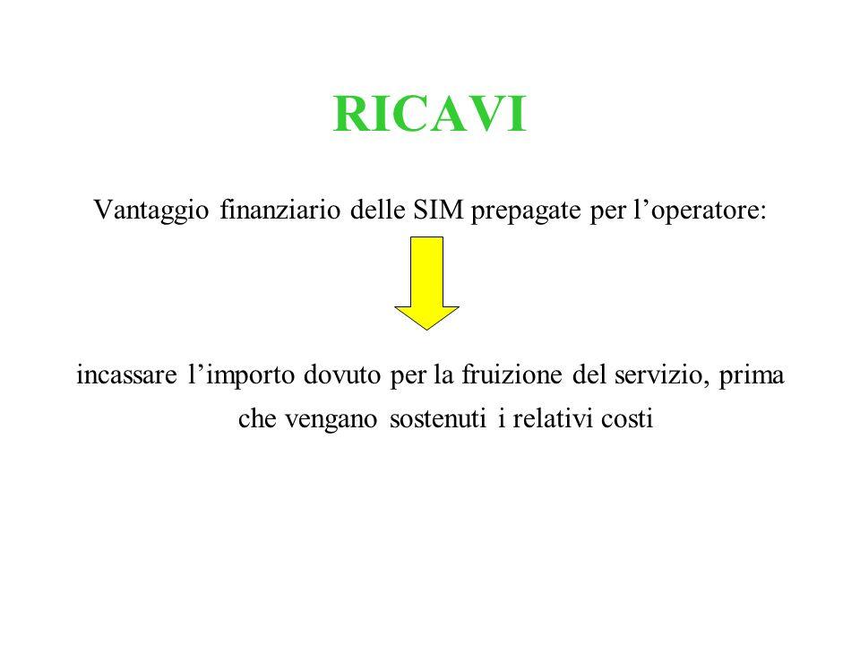 RICAVI Vantaggio finanziario delle SIM prepagate per loperatore: incassare limporto dovuto per la fruizione del servizio, prima che vengano sostenuti