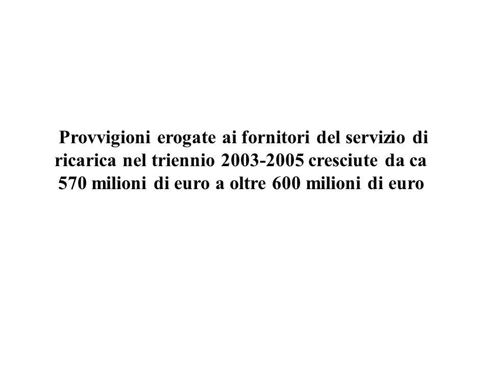 Provvigioni erogate ai fornitori del servizio di ricarica nel triennio 2003-2005 cresciute da ca 570 milioni di euro a oltre 600 milioni di euro