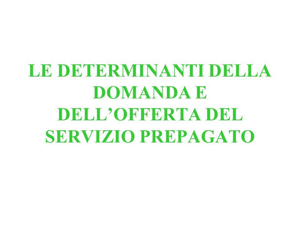 LE DETERMINANTI DELLA DOMANDA E DELLOFFERTA DEL SERVIZIO PREPAGATO