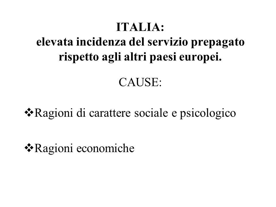 ITALIA: elevata incidenza del servizio prepagato rispetto agli altri paesi europei. CAUSE: Ragioni di carattere sociale e psicologico Ragioni economic