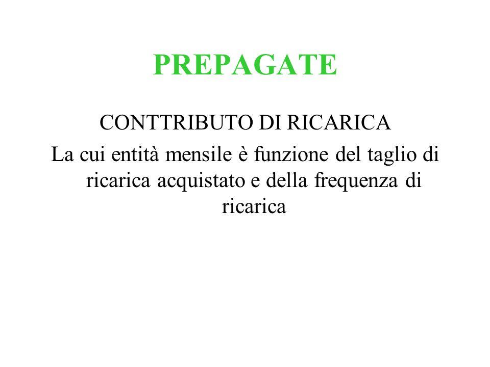 PREPAGATE CONTTRIBUTO DI RICARICA La cui entità mensile è funzione del taglio di ricarica acquistato e della frequenza di ricarica