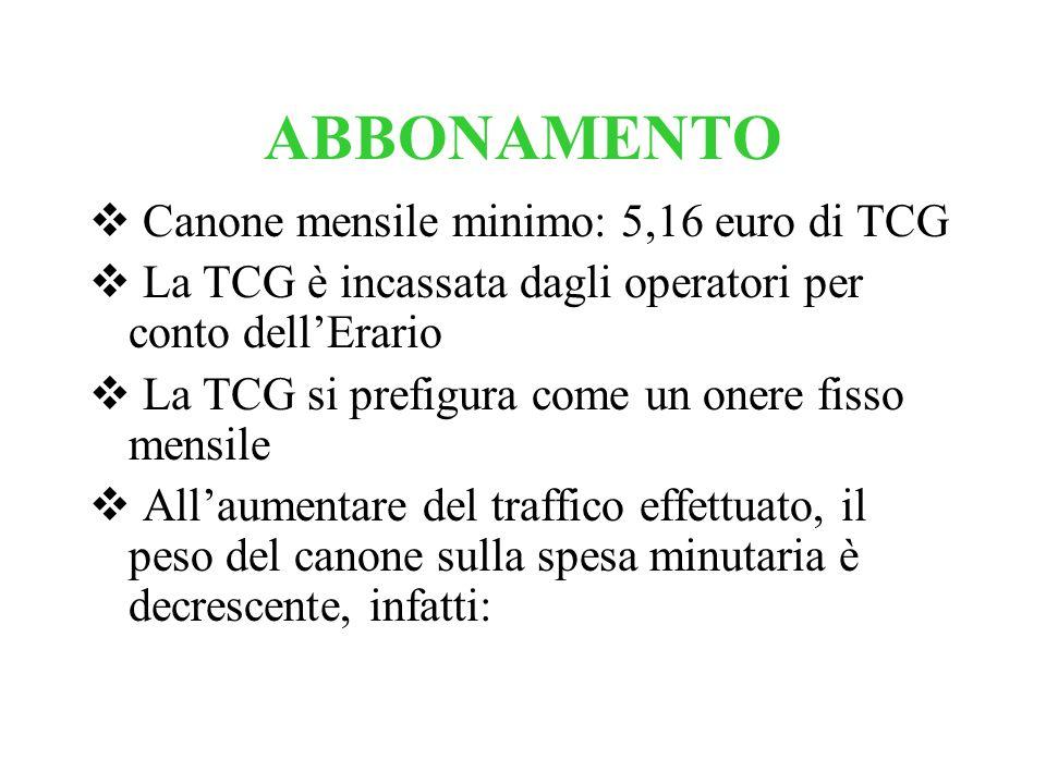 ABBONAMENTO Canone mensile minimo: 5,16 euro di TCG La TCG è incassata dagli operatori per conto dellErario La TCG si prefigura come un onere fisso me