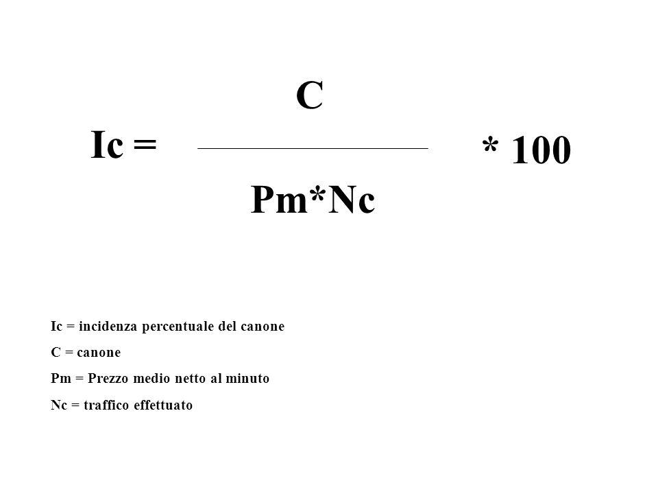 Ic = C Pm*Nc * 100 Ic = incidenza percentuale del canone C = canone Pm = Prezzo medio netto al minuto Nc = traffico effettuato