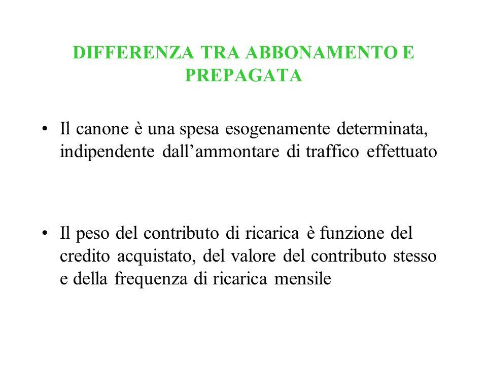 DIFFERENZA TRA ABBONAMENTO E PREPAGATA Il canone è una spesa esogenamente determinata, indipendente dallammontare di traffico effettuato Il peso del c