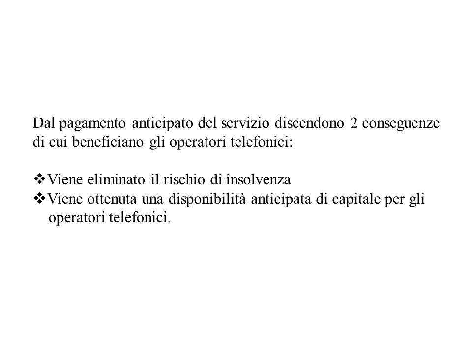 Dal pagamento anticipato del servizio discendono 2 conseguenze di cui beneficiano gli operatori telefonici: Viene eliminato il rischio di insolvenza V