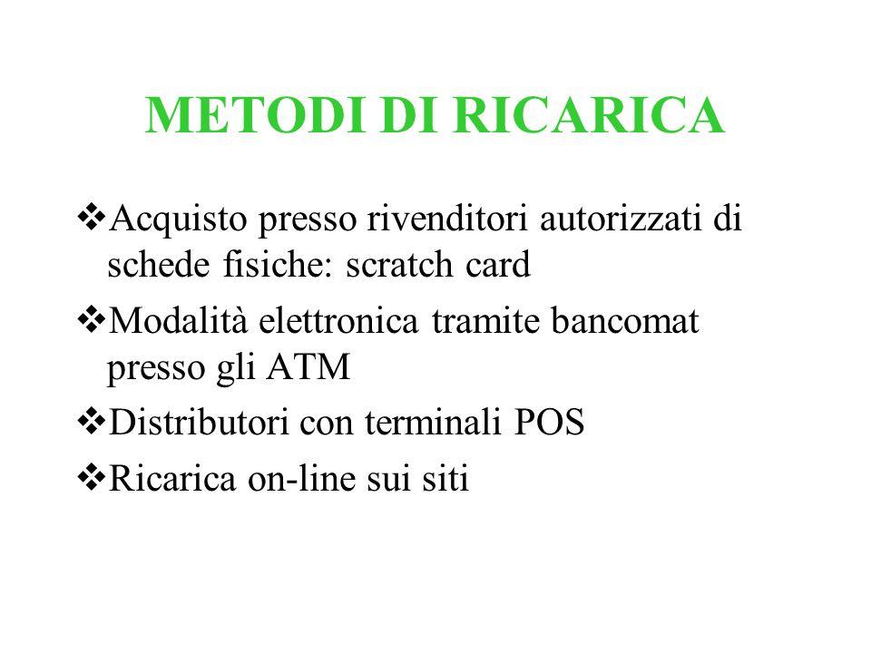 METODI DI RICARICA Acquisto presso rivenditori autorizzati di schede fisiche: scratch card Modalità elettronica tramite bancomat presso gli ATM Distri
