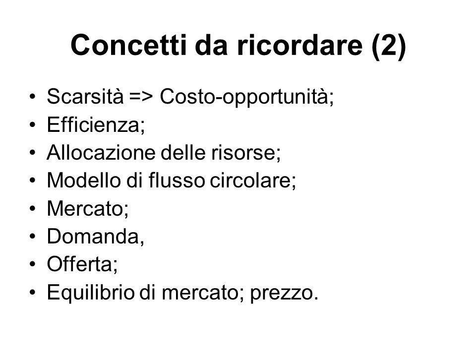 Concetti da ricordare (2) Scarsità => Costo-opportunità; Efficienza; Allocazione delle risorse; Modello di flusso circolare; Mercato; Domanda, Offerta