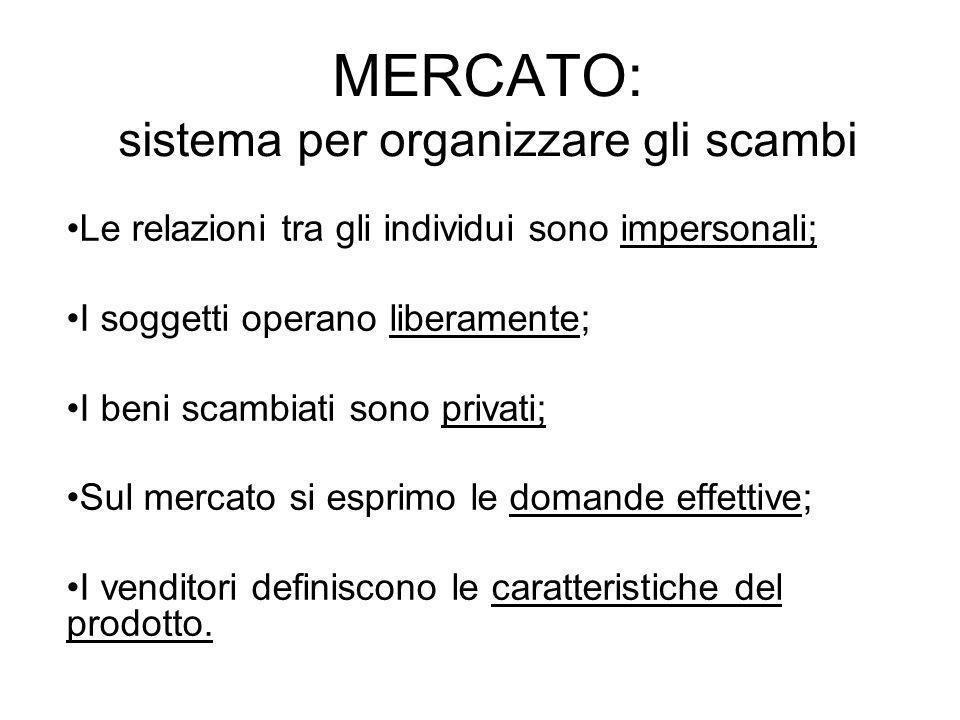 MERCATO: sistema per organizzare gli scambi Le relazioni tra gli individui sono impersonali; I soggetti operano liberamente; I beni scambiati sono pri