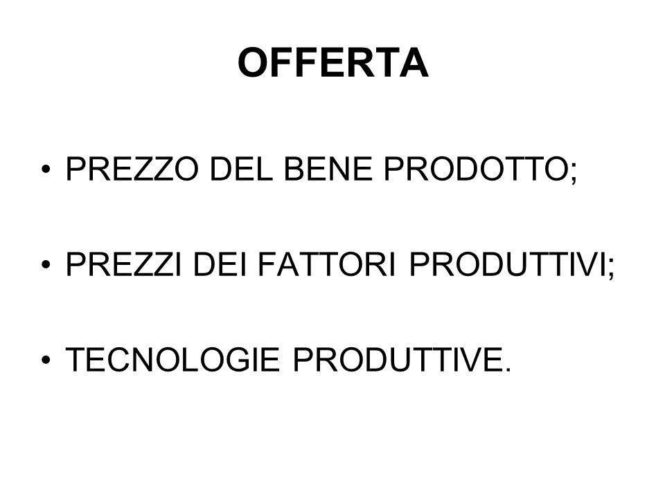 OFFERTA PREZZO DEL BENE PRODOTTO; PREZZI DEI FATTORI PRODUTTIVI; TECNOLOGIE PRODUTTIVE.