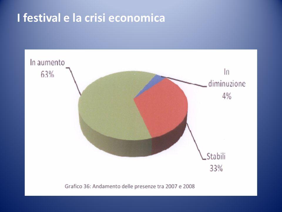I festival e la crisi economica