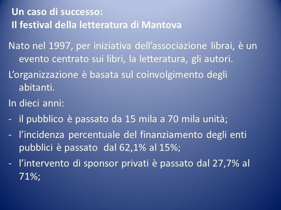 Un caso di successo: Il festival della letteratura di Mantova Nato nel 1997, per iniziativa dellassociazione librai, è un evento centrato sui libri, la letteratura, gli autori.