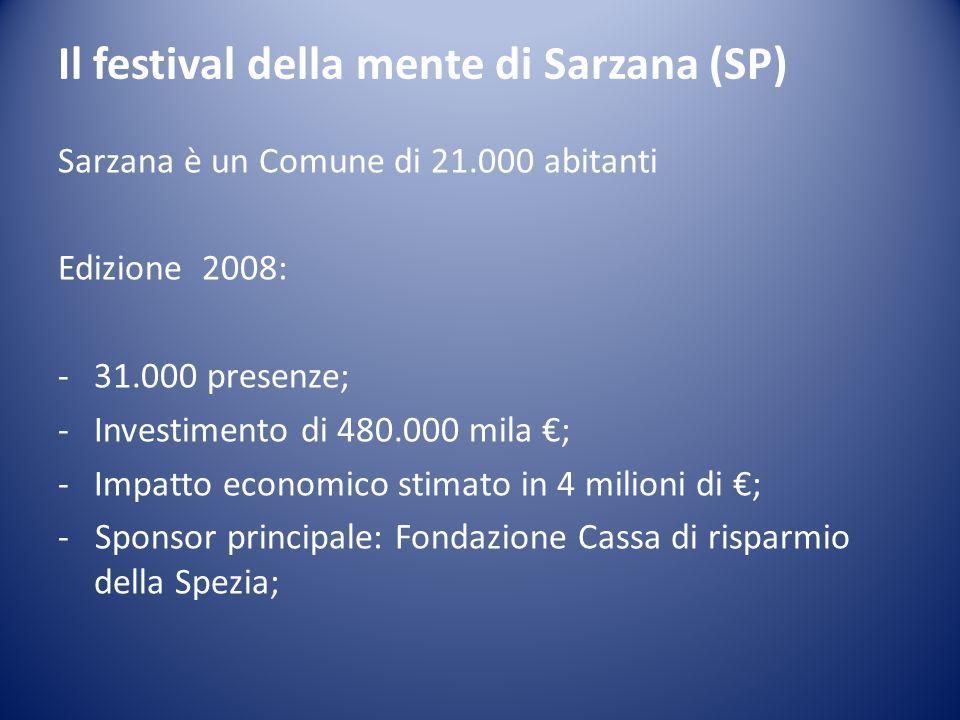 Il festival della mente di Sarzana (SP) Sarzana è un Comune di 21.000 abitanti Edizione 2008: -31.000 presenze; -Investimento di 480.000 mila ; -Impatto economico stimato in 4 milioni di ; - Sponsor principale: Fondazione Cassa di risparmio della Spezia;