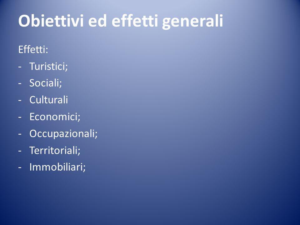 Obiettivi ed effetti generali Effetti: - Turistici; -Sociali; -Culturali -Economici; -Occupazionali; -Territoriali; - Immobiliari;