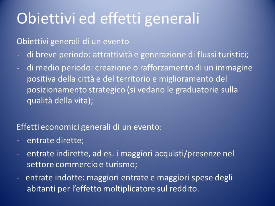 Obiettivi ed effetti generali Obiettivi generali di un evento -di breve periodo: attrattività e generazione di flussi turistici; -di medio periodo: cr