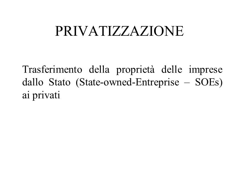 PRIVATIZZAZIONE Trasferimento della proprietà delle imprese dallo Stato (State-owned-Entreprise – SOEs) ai privati