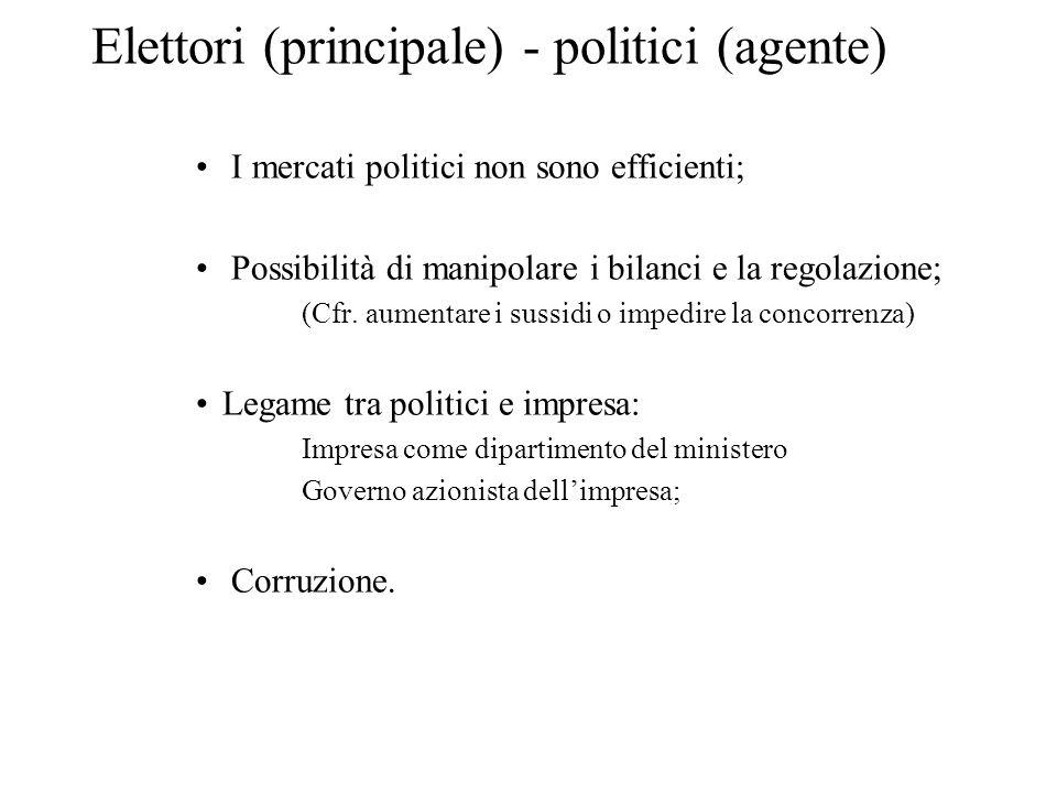 Elettori (principale) - politici (agente) I mercati politici non sono efficienti; Possibilità di manipolare i bilanci e la regolazione; (Cfr.