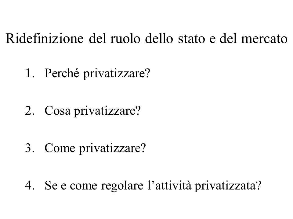 Ridefinizione del ruolo dello stato e del mercato 1.Perché privatizzare.