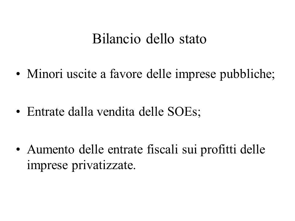 Bilancio dello stato Minori uscite a favore delle imprese pubbliche; Entrate dalla vendita delle SOEs; Aumento delle entrate fiscali sui profitti delle imprese privatizzate.