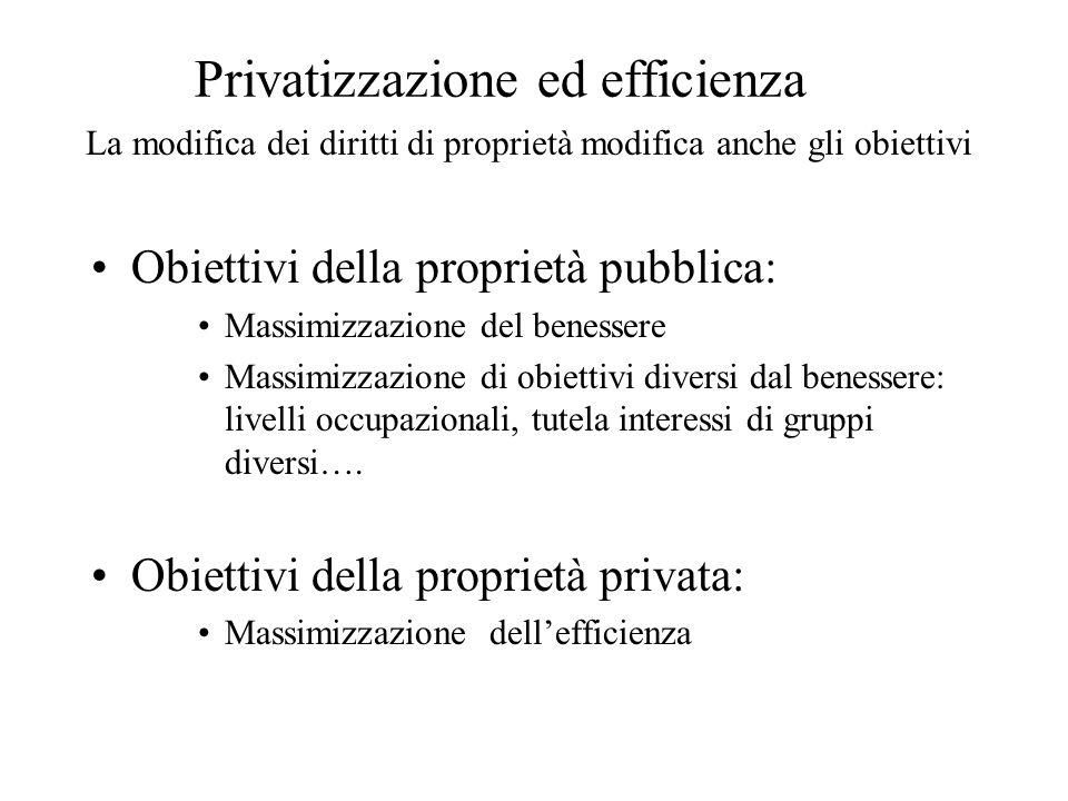 Privatizzazione ed efficienza Obiettivi della proprietà pubblica: Massimizzazione del benessere Massimizzazione di obiettivi diversi dal benessere: livelli occupazionali, tutela interessi di gruppi diversi….