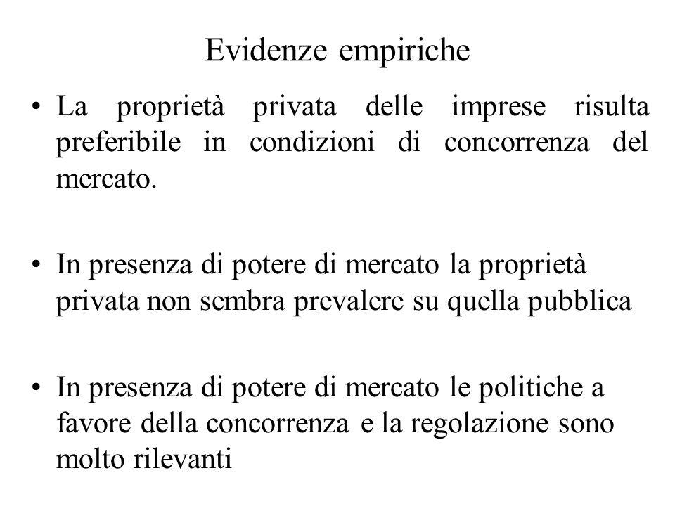 Evidenze empiriche La proprietà privata delle imprese risulta preferibile in condizioni di concorrenza del mercato.
