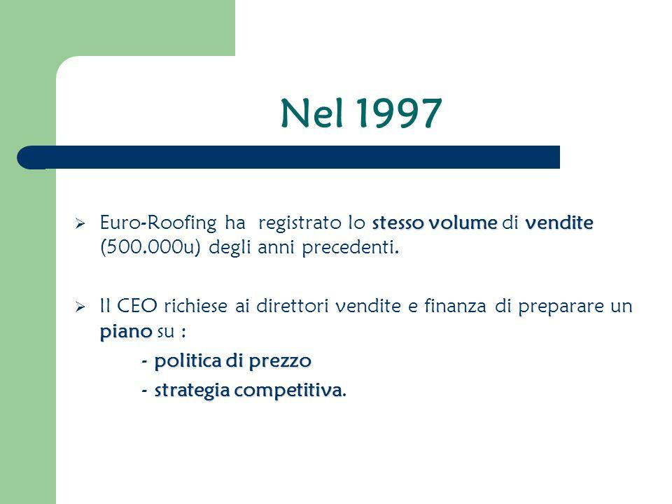 Nel 1997 stesso volume vendite Euro-Roofing ha registrato lo stesso volume di vendite (500.000u) degli anni precedenti.
