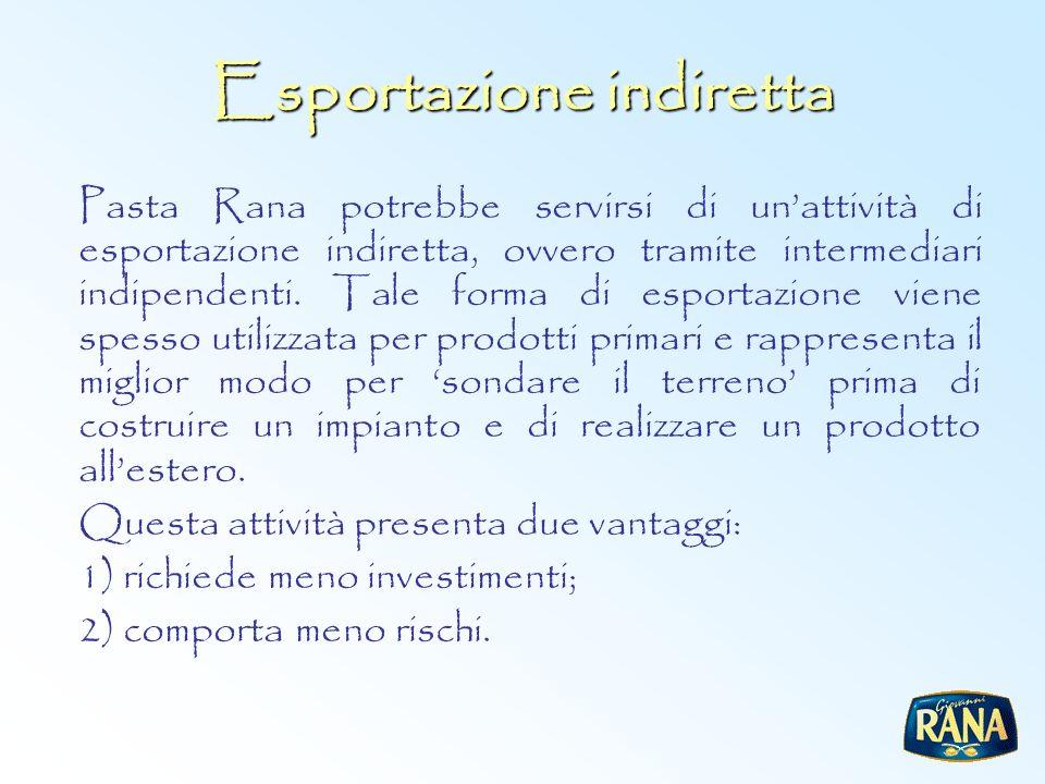 Esportazione indiretta Pasta Rana potrebbe servirsi di unattività di esportazione indiretta, ovvero tramite intermediari indipendenti. Tale forma di e