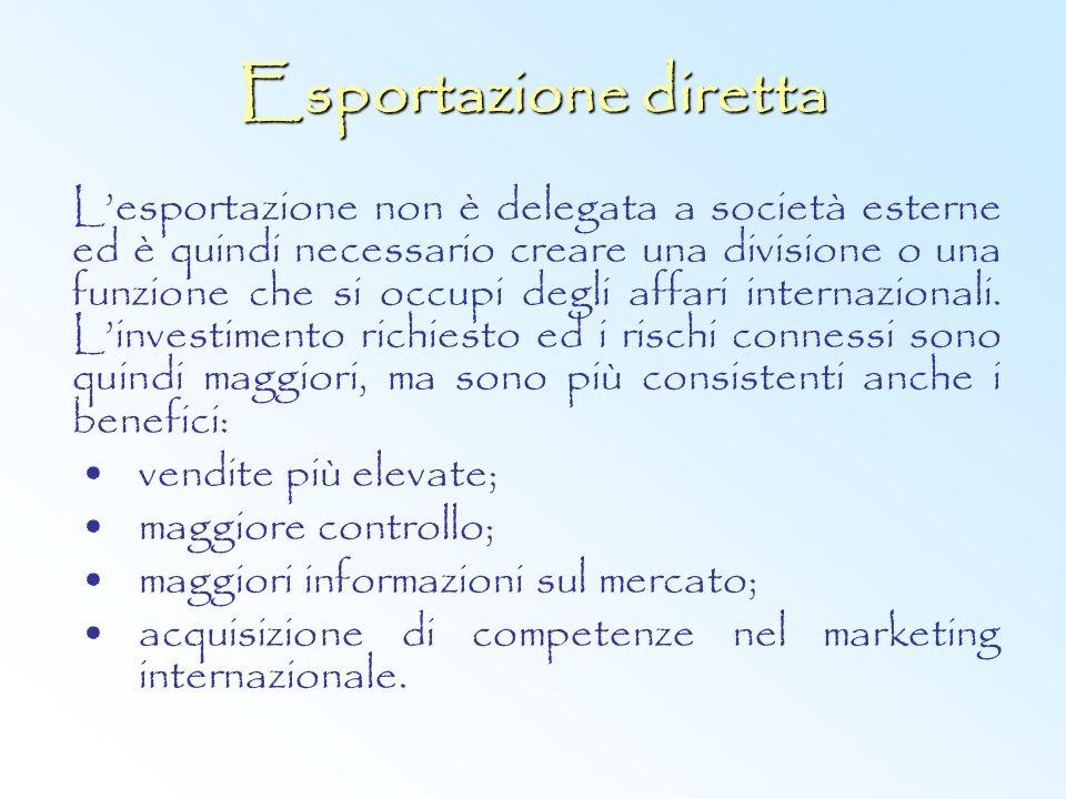 Esportazione diretta Lesportazione non è delegata a società esterne ed è quindi necessario creare una divisione o una funzione che si occupi degli aff