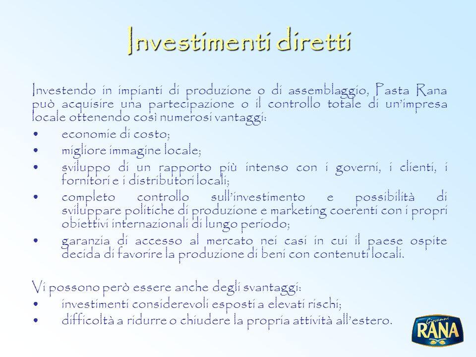 Investimenti diretti Investendo in impianti di produzione o di assemblaggio, Pasta Rana può acquisire una partecipazione o il controllo totale di unim