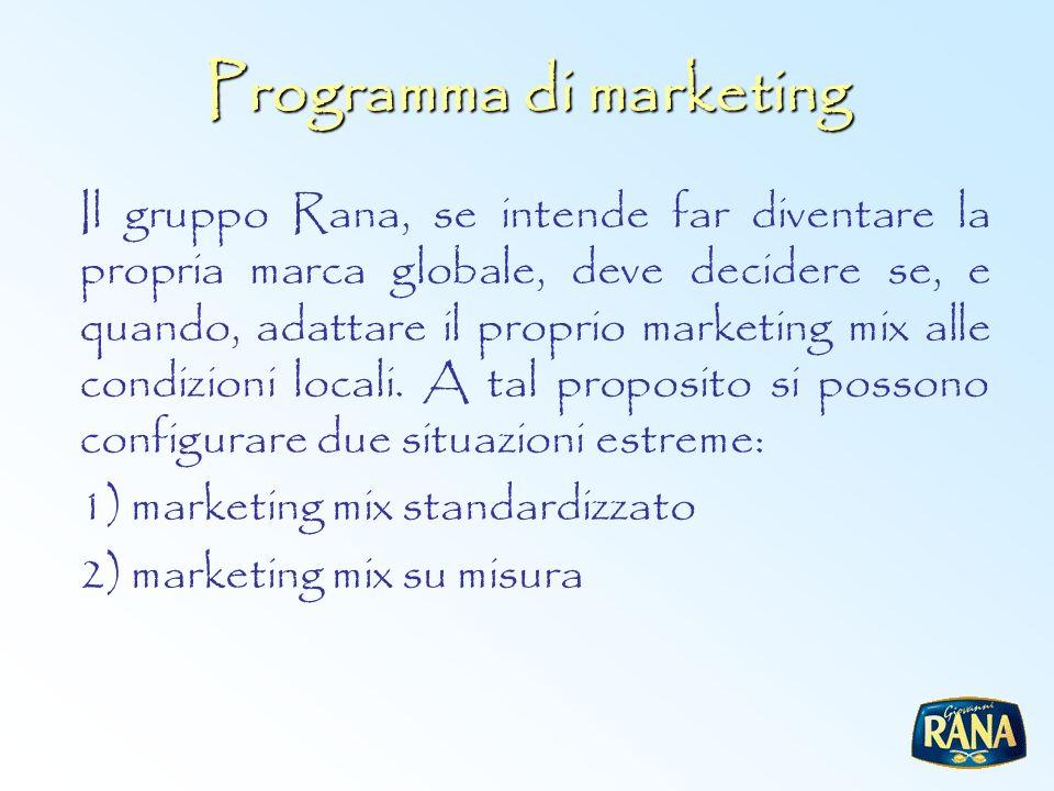 Programma di marketing Il gruppo Rana, se intende far diventare la propria marca globale, deve decidere se, e quando, adattare il proprio marketing mi