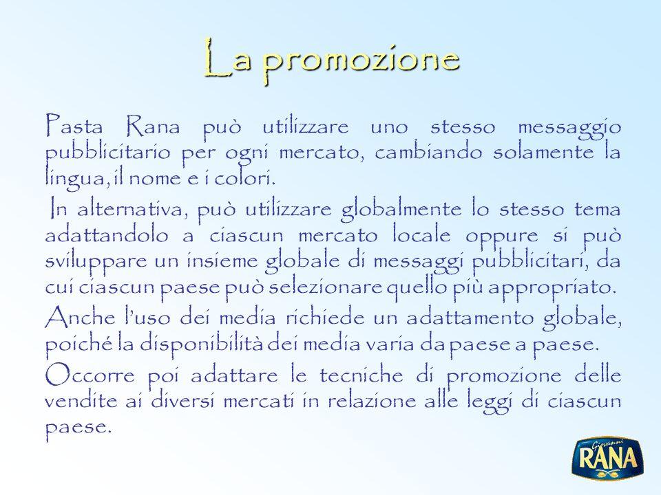 La promozione Pasta Rana può utilizzare uno stesso messaggio pubblicitario per ogni mercato, cambiando solamente la lingua, il nome e i colori. In alt