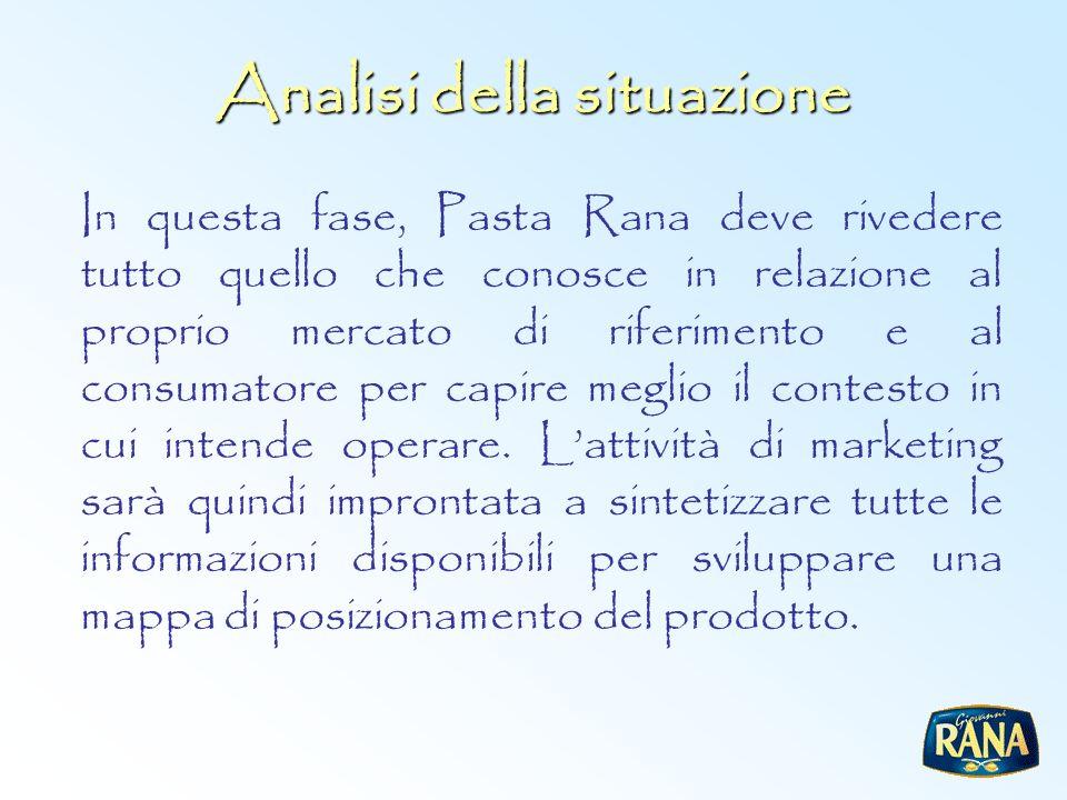 Analisi della situazione In questa fase, Pasta Rana deve rivedere tutto quello che conosce in relazione al proprio mercato di riferimento e al consuma