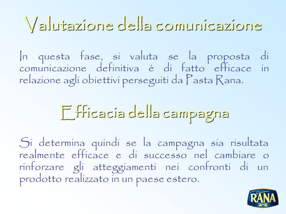 Valutazione della comunicazione In questa fase, si valuta se la proposta di comunicazione definitiva è di fatto efficace in relazione agli obiettivi p