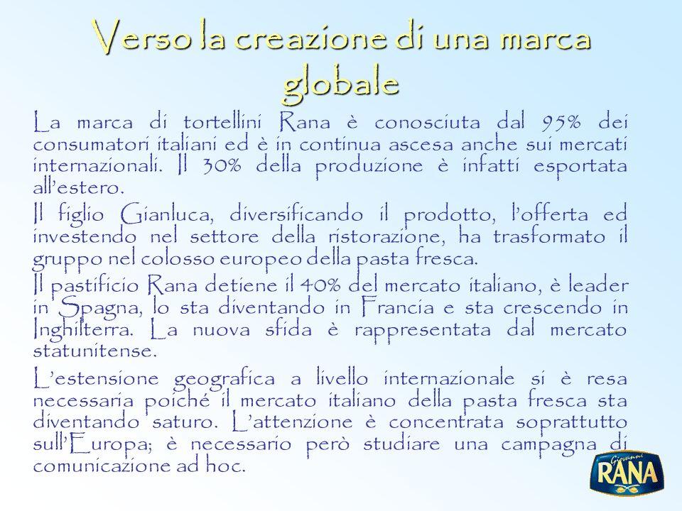 Verso la creazione di una marca globale La marca di tortellini Rana è conosciuta dal 95% dei consumatori italiani ed è in continua ascesa anche sui me