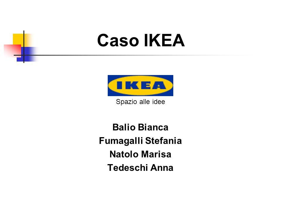Un po di storia… 1943 IKEA è registrata come azienda da Ingvar Kamprad 1947 I mobili entrano nellassortimento 1951 Il primo catalogo 1953 Nasce il primo negozio IKEA e la prima esposizione di mobili 1956 Vengono introdotti i mobili in scatola di montaggio 1963 Oslo, Norvegia: il primo negozio fuori dalla Svezia 1976 Vancouver, Canada: il primo negozio oltre oceano 1989 Cinisello Balsamo, il primo negozio in Italia 1997 Lancio sito www.ikea.com 2000 Collaborazione con UNICEF