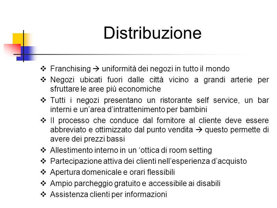 Distribuzione Franchising uniformità dei negozi in tutto il mondo Negozi ubicati fuori dalle città vicino a grandi arterie per sfruttare le aree più e
