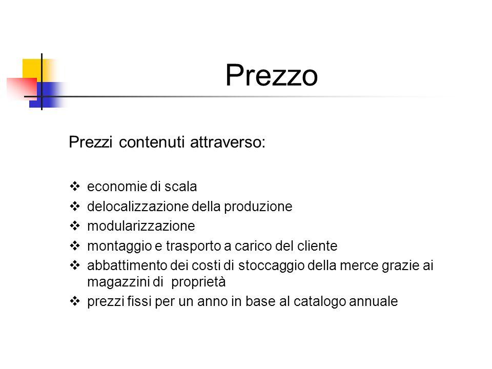 Prezzo Prezzi contenuti attraverso: economie di scala delocalizzazione della produzione modularizzazione montaggio e trasporto a carico del cliente ab