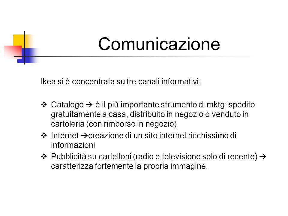 Comunicazione Ikea si è concentrata su tre canali informativi: Catalogo è il più importante strumento di mktg: spedito gratuitamente a casa, distribui