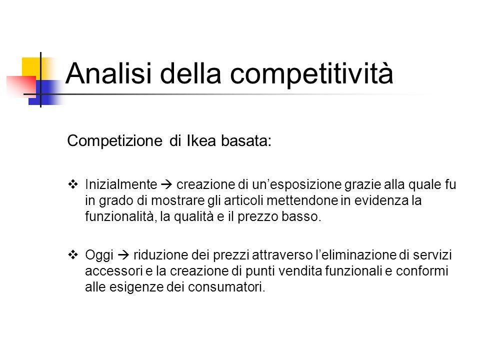 Analisi della competitività Competizione di Ikea basata: Inizialmente creazione di unesposizione grazie alla quale fu in grado di mostrare gli articol