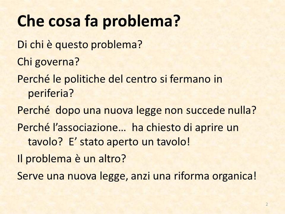 Qual è il problema.