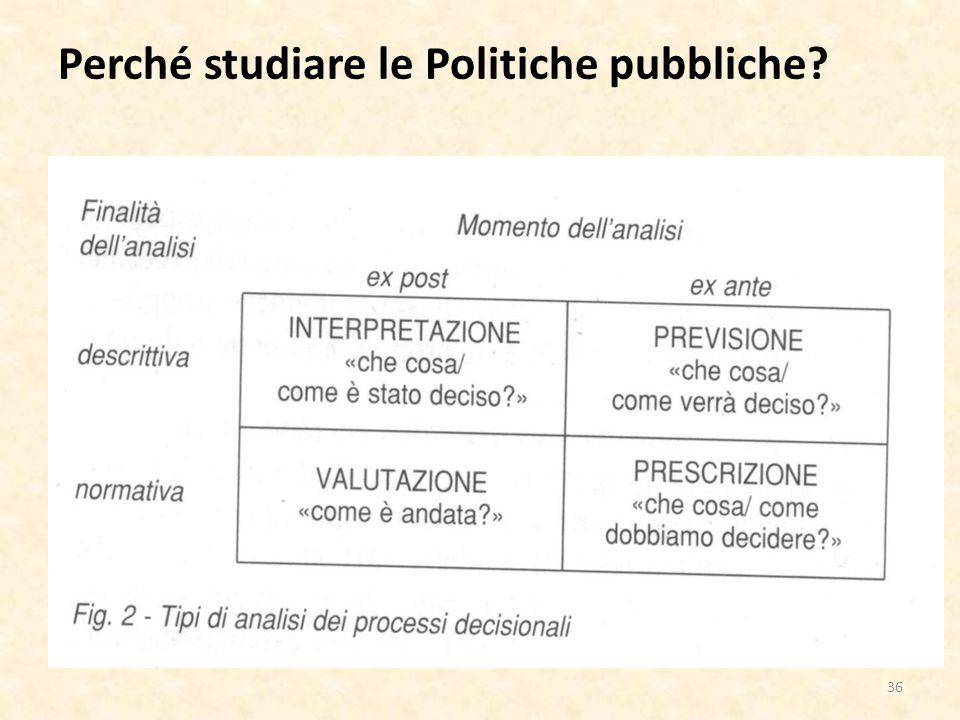 Perché studiare le Politiche pubbliche 36