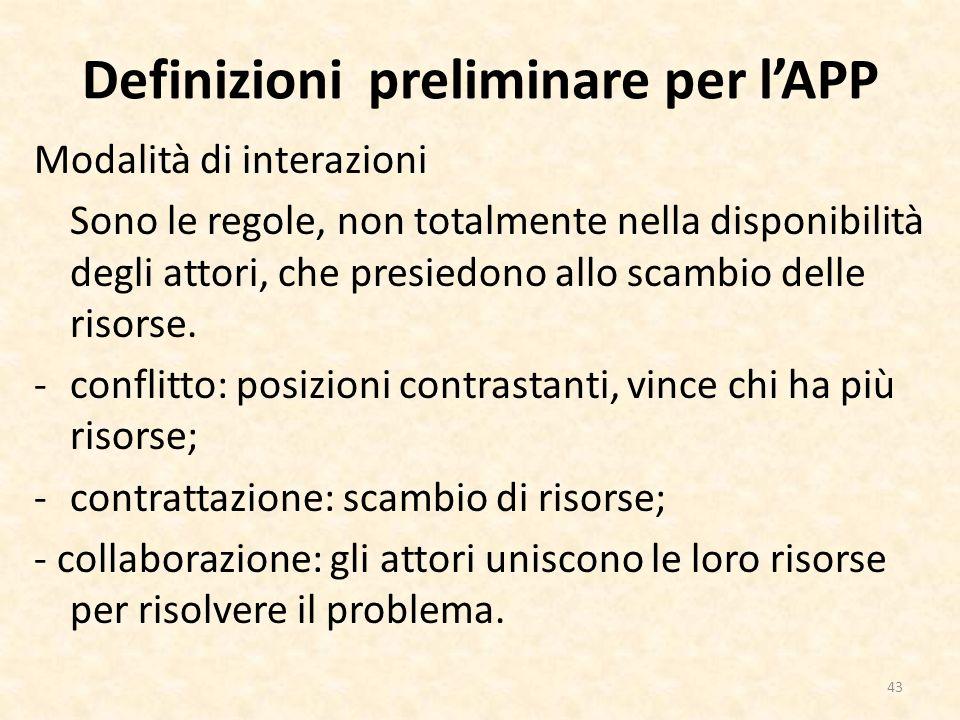 Definizioni preliminare per lAPP Modalità di interazioni Sono le regole, non totalmente nella disponibilità degli attori, che presiedono allo scambio delle risorse.