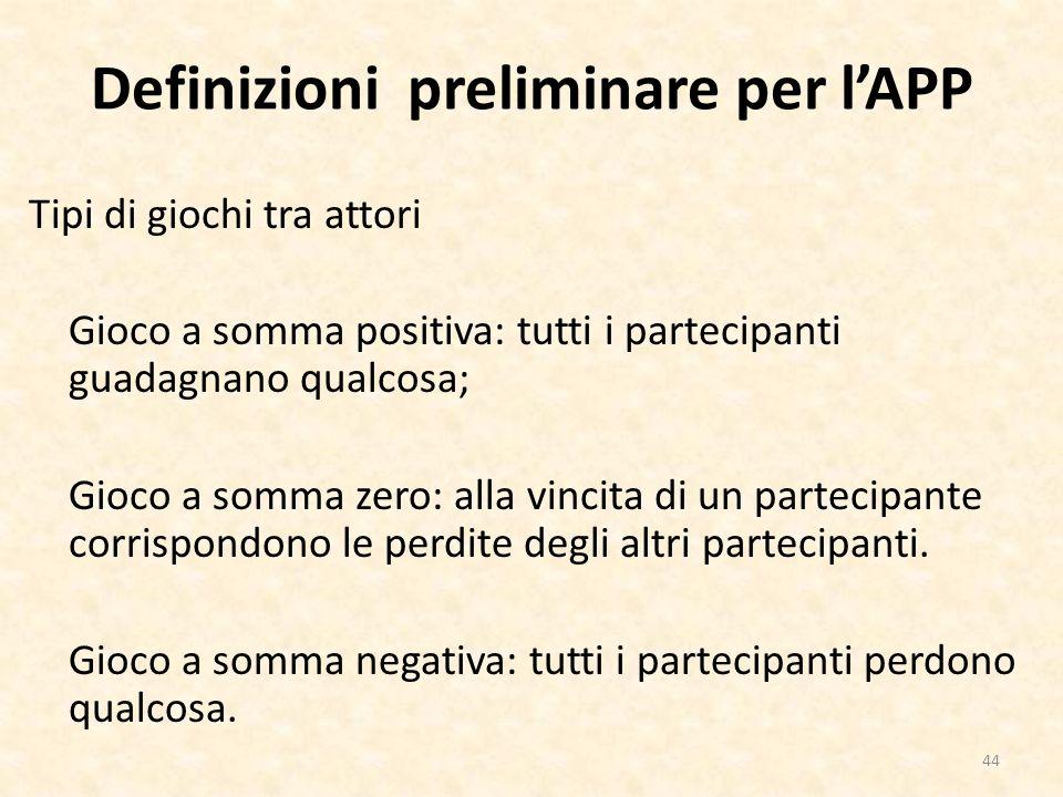 Definizioni preliminare per lAPP Tipi di giochi tra attori Gioco a somma positiva: tutti i partecipanti guadagnano qualcosa; Gioco a somma zero: alla vincita di un partecipante corrispondono le perdite degli altri partecipanti.