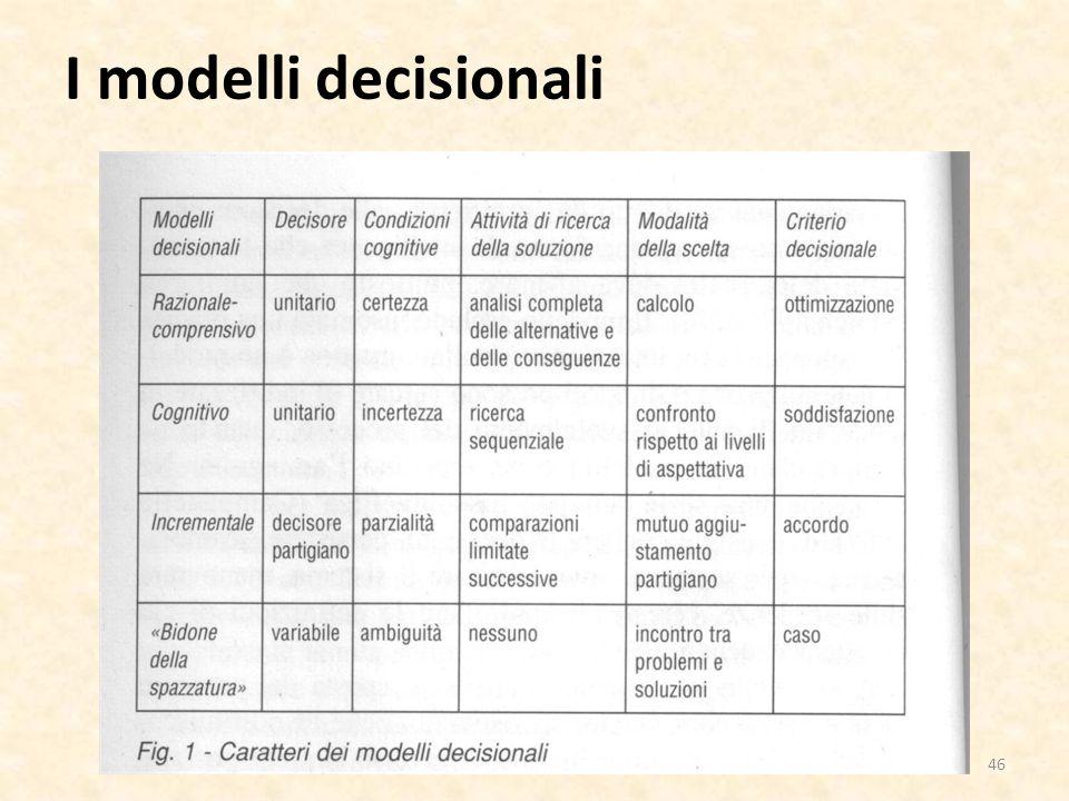 I modelli decisionali 46