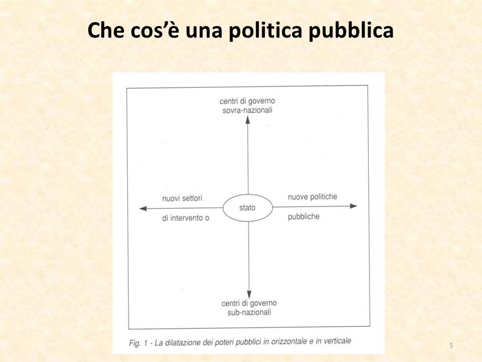 Perché studiare le Politiche pubbliche? 36